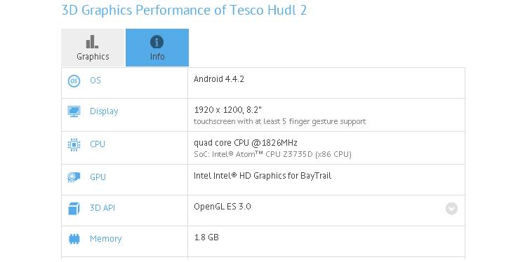 tesco-hudl-2-has-8-2-inch-screen- 18e76e88597